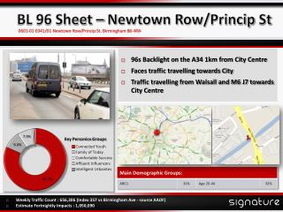 BL 96 Sheet – Newtown Row/ Princip  St