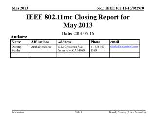 IEEE 802.11mc Closing Report for May  2013