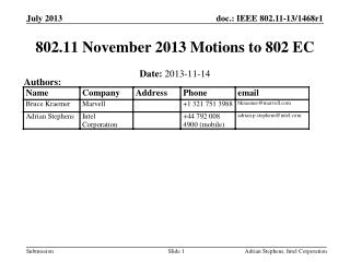 802.11  November  2013 Motions to 802 EC