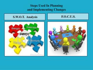 Steps Used In Planning and Implementing Changes