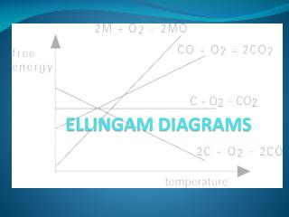 ELLINGA ELLINGAM DIAGRAMS M DIAGRAMS