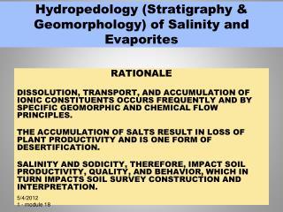 Hydropedology (Stratigraphy & Geomorphology) of Salinity and Evaporites