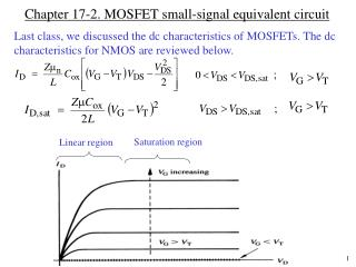 Chapter 17-2. MOSFET small-signal equivalent circuit