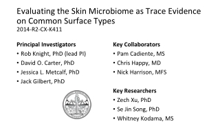 Evaluating the Skin Microbiome as Trace Evidence on Common Surface Types 2014-R2-CX-K411