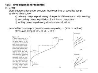 4.2.3.  Time-Dependent Properties (1) Creep