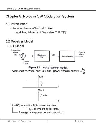 Chapter 5. Noise in CW Modulation System