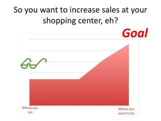 So you want to increase sales at your shopping center, eh?