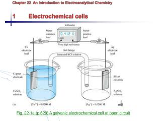 Chapter 22  An Introduction to  Electroanalytical  Chemistry 1	Electrochemical cells