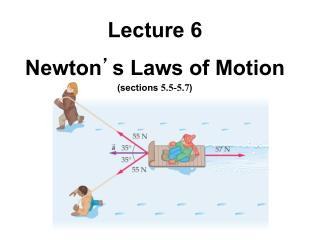 Lecture 6 Newton ' s Laws of Motion