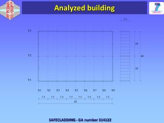 Analyzed building