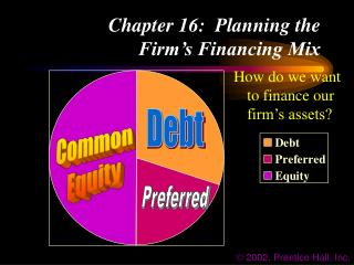 Chapter 16:  Planning the Firm's Financing Mix