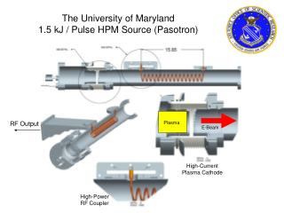 The University of Maryland 1.5 kJ / Pulse HPM Source (Pasotron)