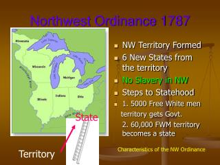 Northwest Ordinance 1787