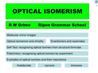OPTICAL ISOMERISM