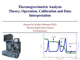 Thermogravimetric Analysis Theory, Operation, Calibration and Data Interpretation