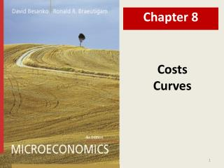 Costs Curves