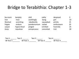Bridge to Terabithia: Chapter 1-3