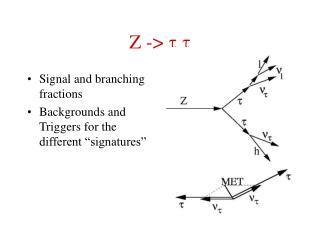 Z -> t t