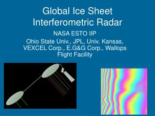 Global Ice Sheet Interferometric Radar