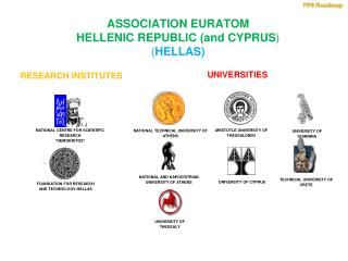 ASSOCIATION EURATOM HELLENIC REPUBLIC (and CYPRUS ) ( HELLAS)