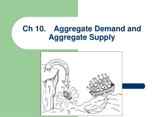 Ch 10.	Aggregate Demand and Aggregate Supply