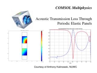 COMSOL Multiphysics Acoustic Transmission Loss Through  Periodic Elastic Panels