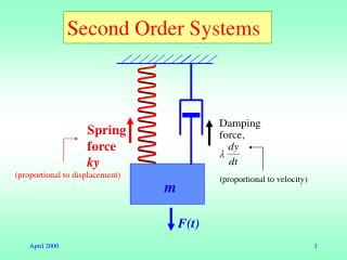 Second Order Systems