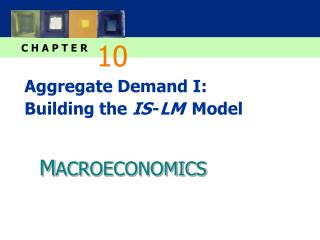 Aggregate Demand I: Building the  IS - LM  Model