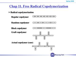 Radical copolymerization