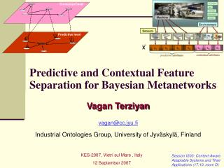 Predictive and Contextual Feature Separation for Bayesian Metanetworks