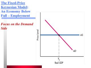 The Fixed-Price Keynesian Model :  An Economy Below  Full – Employment Focus on the Demand Side