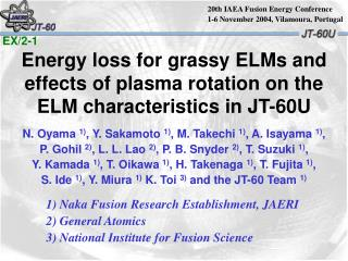 Energy loss for grassy ELMs and effects of plasma rotation on the ELM characteristics in JT-60U