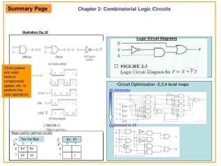 Chapter 2: Combinatorial Logic Circuits