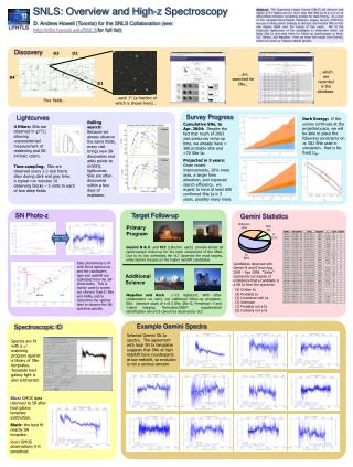 SNLS: Overview and High-z Spectroscopy