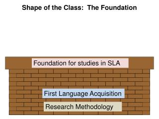 Shape of the Class:  The Foundation