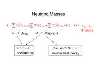 Neutrino Masses