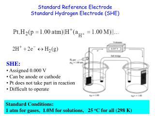Standard Reference Electrode Standard Hydrogen Electrode (SHE)