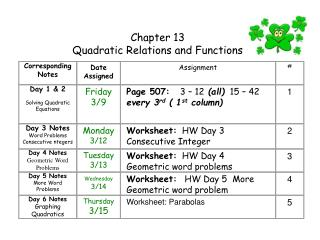 Chapter 13  Quadratic Relations and Functions