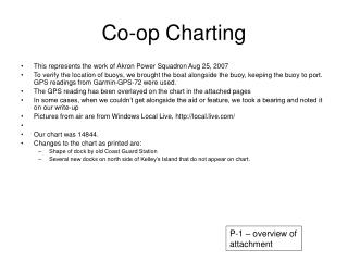 Co-op Charting
