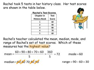 Rachel took 5 tests in her history class.  Her test scores are shown in the table below.
