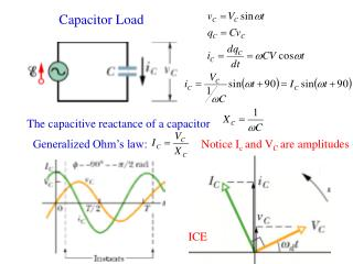 Capacitor Load