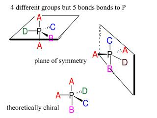 4 different groups but 5 bonds bonds to P