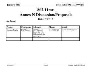 802.11mc  Annex N Discussion/Proposals