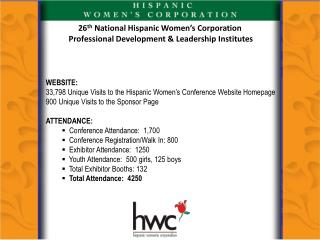 WEBSITE: 33,798 Unique Visits to the Hispanic Women's Conference Website Homepage