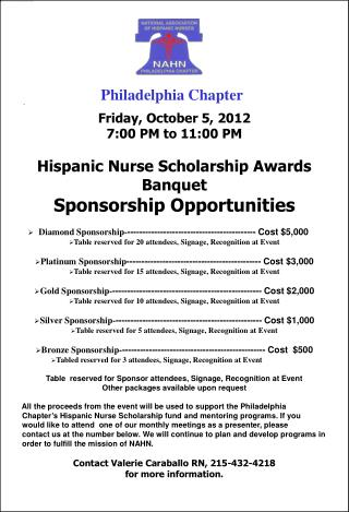 Friday, October 5 , 2012 7:00 PM to 11:00 PM Hispanic Nurse Scholarship Awards Banquet