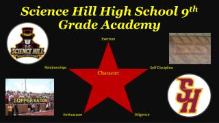 Science Hill High School 9 th Grade  Academy