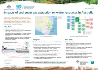 Impacts of coal seam gas extraction on water resources in Australia