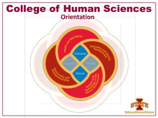 College of Human Sciences