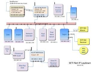 D Link 24 port Switch