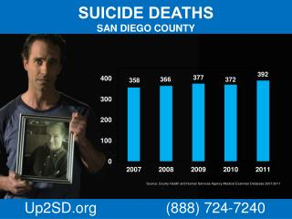 SUICIDE DEATHS SAN DIEGO COUNTY